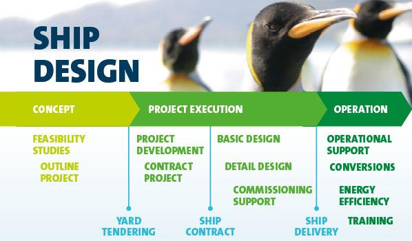 SHIP DESIGN_kaavio_web_598x350