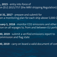 MRV compliance deadlines